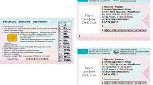 Водительское удостоверения